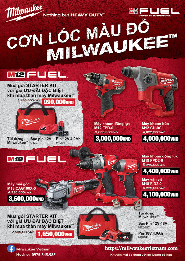 Chi tiết khuyến mãi sản phẩm Milwaukee: Cơn Lốc Màu Đỏ Milwaukee trong tháng 8